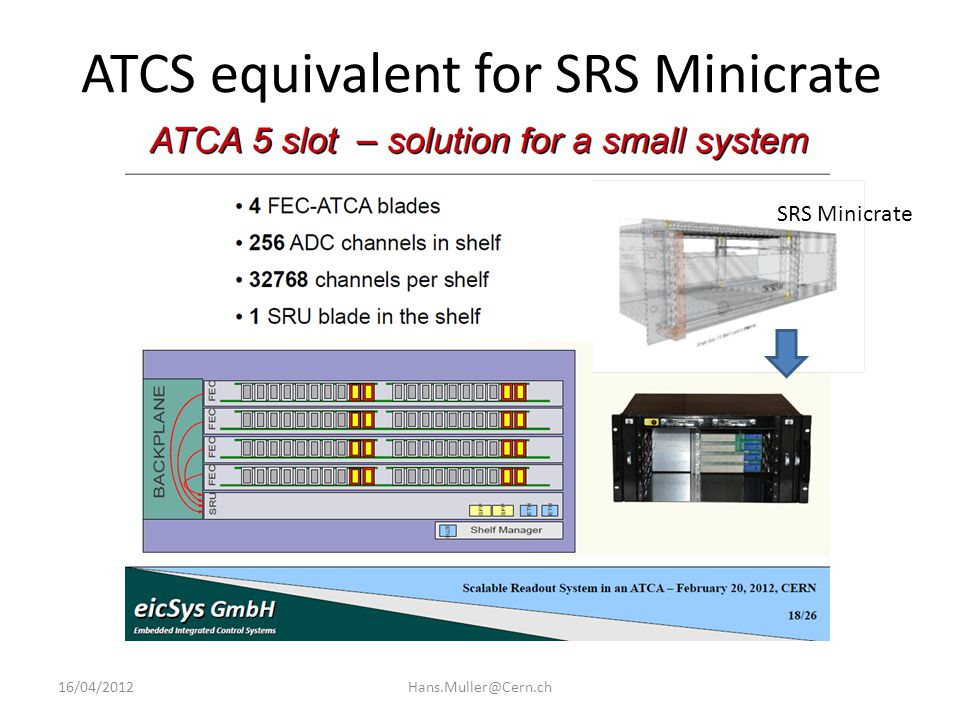 ATCS equivalent for SRS Minicrate