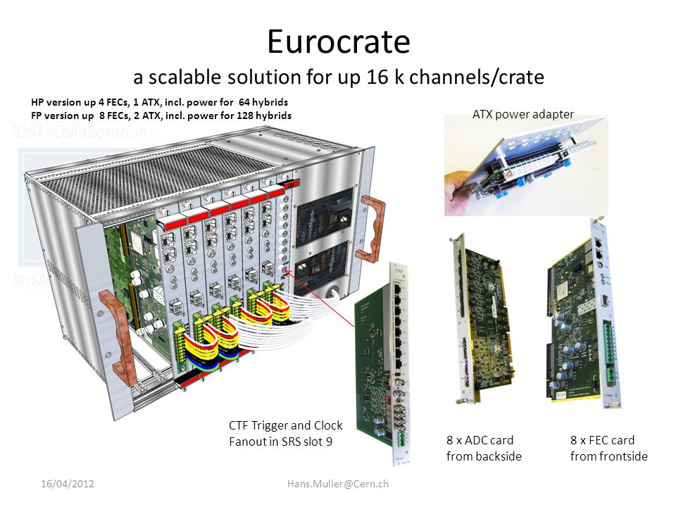 Eurocrate a scalable solution for up 16 k channels/crate