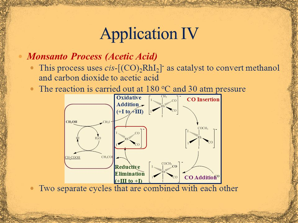 Application IV Monsanto Process (Acetic Acid)