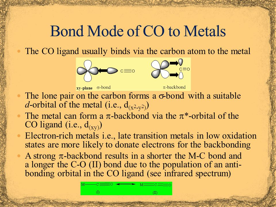 Bond Mode of CO to Metals