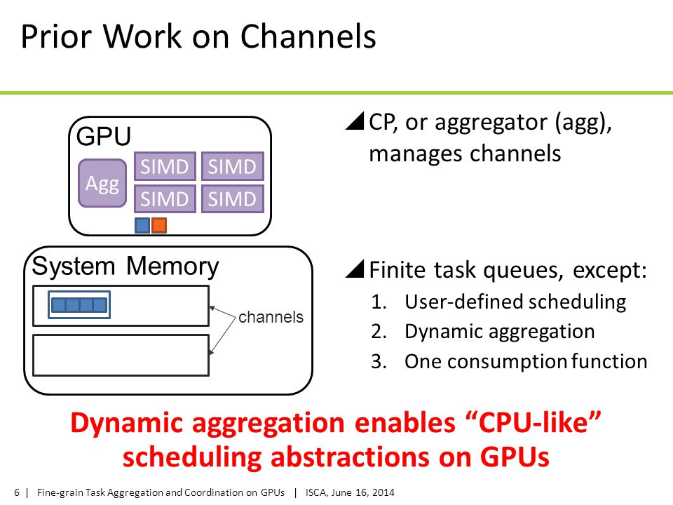 Dynamic aggregation enables CPU-like scheduling abstractions on GPUs