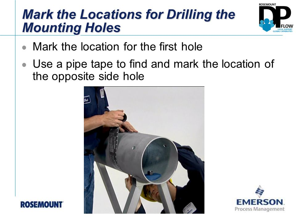 Mark the Locations for Drilling the Mounting Holes