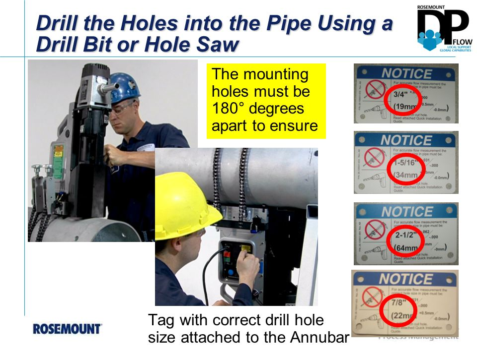 Drill the Holes into the Pipe Using a Drill Bit or Hole Saw