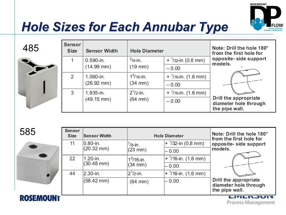 Hole Sizes for Each Annubar Type