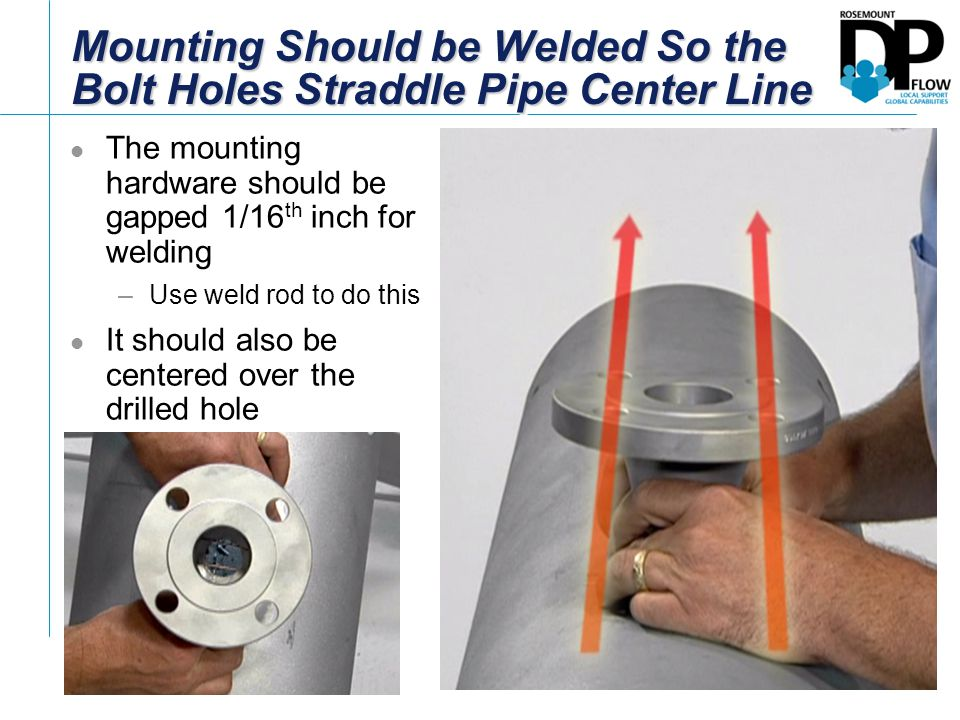 Mounting Should be Welded So the Bolt Holes Straddle Pipe Center Line
