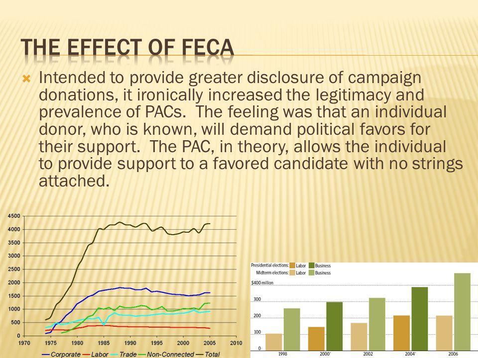 The effect of FECA