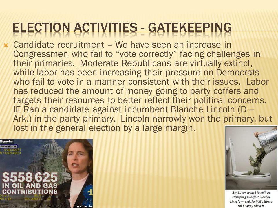 Election activities - gatekeeping