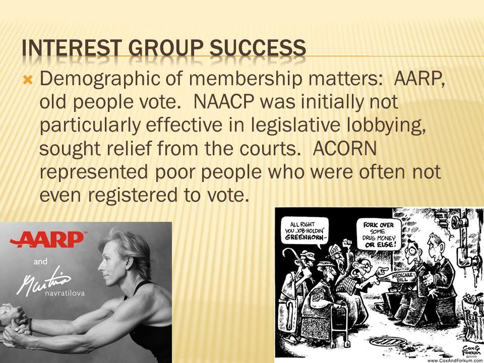 Interest group success