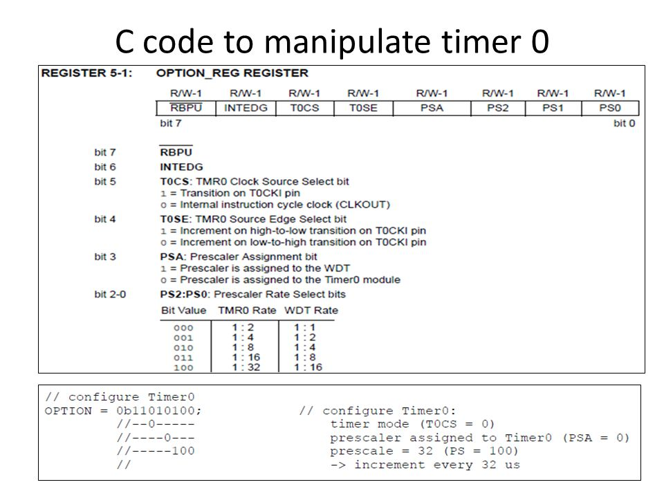 C code to manipulate timer 0