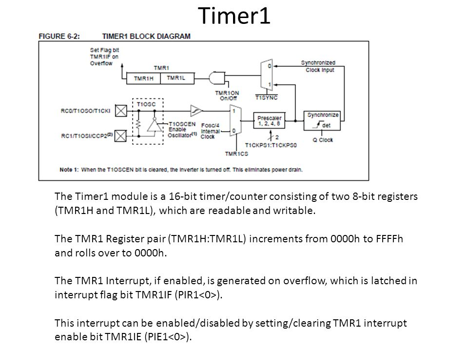 Timer1 The Timer1 module is a 16-bit timer/counter consisting of two 8-bit registers (TMR1H and TMR1L), which are readable and writable.