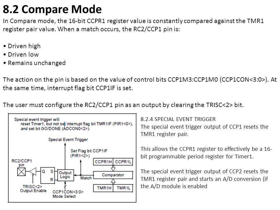 8.2 Compare Mode