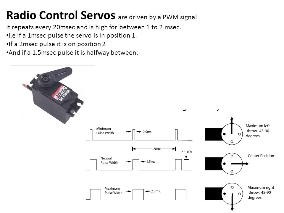 Radio Control Servos are driven by a PWM signal