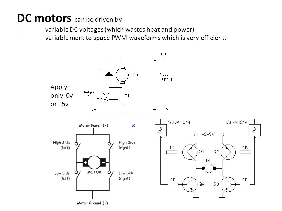 DC motors can be driven by -