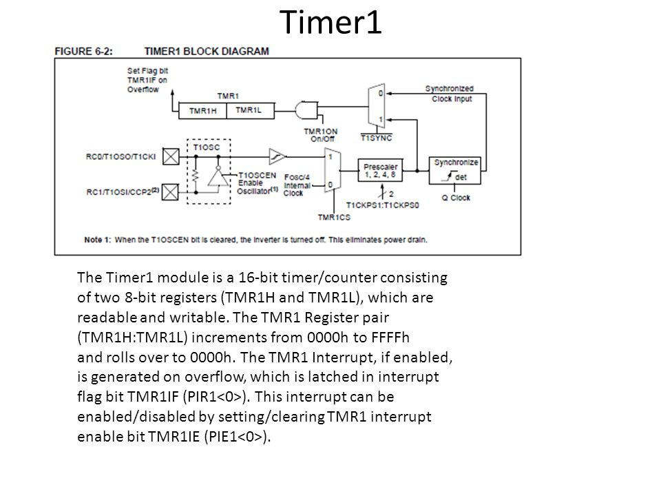 Timer1 The Timer1 module is a 16-bit timer/counter consisting