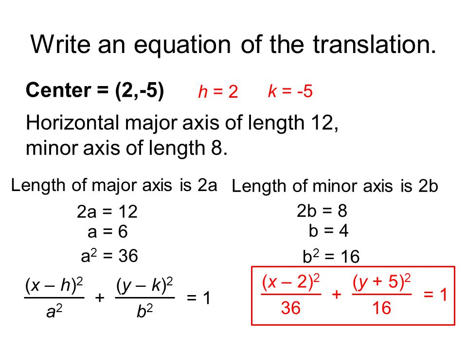 Write an equation of the translation.