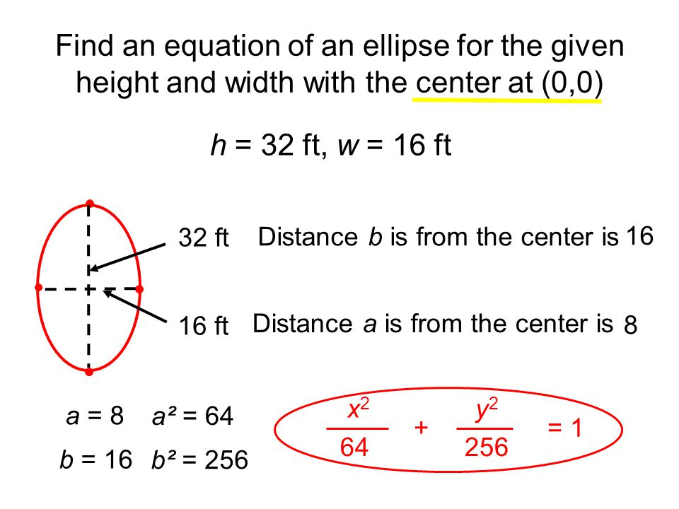 Find an equation of an ellipse for the given height and width with the center at (0,0)