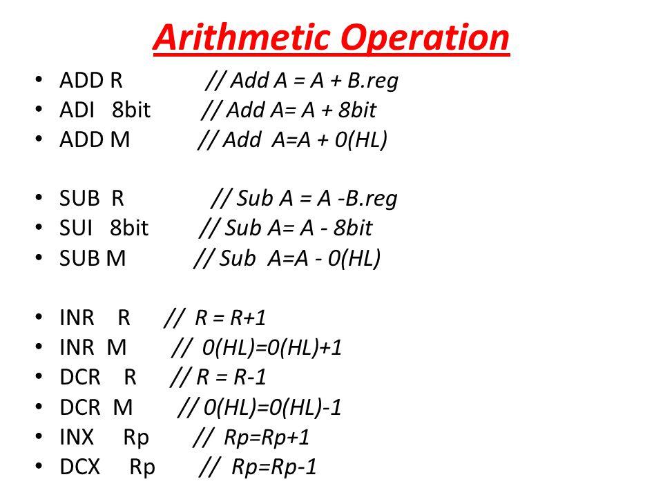 Arithmetic Operation ADD R // Add A = A + B.reg