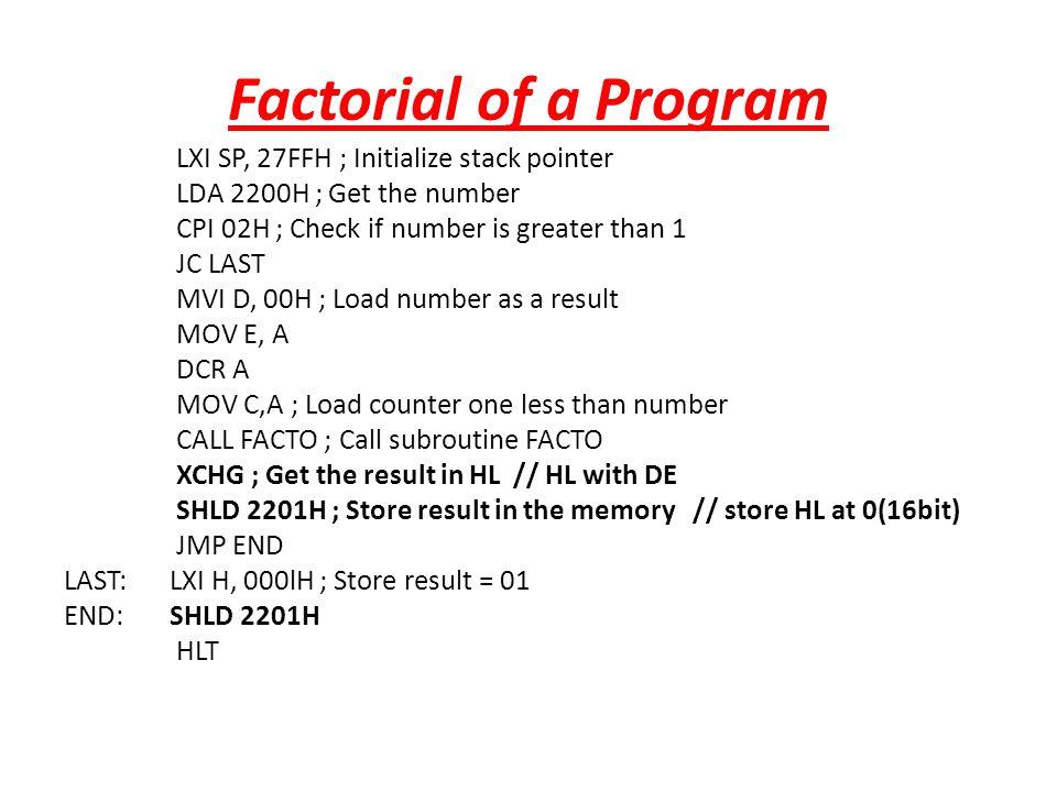 Factorial of a Program