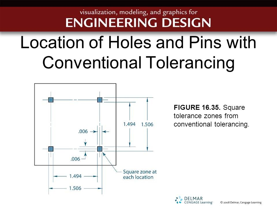 Location of Holes and Pins with Conventional Tolerancing