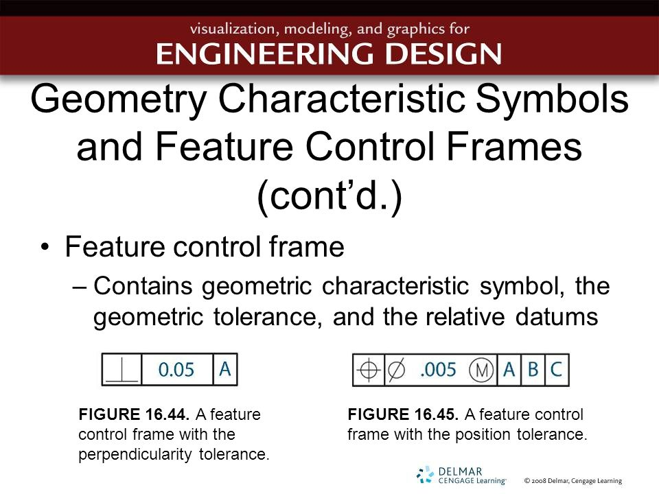 Geometry Characteristic Symbols and Feature Control Frames (cont'd.)
