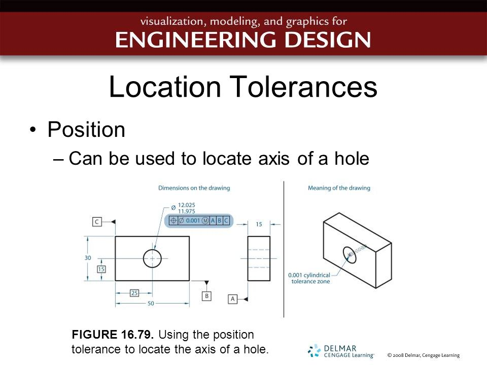 Location Tolerances Position Can be used to locate axis of a hole
