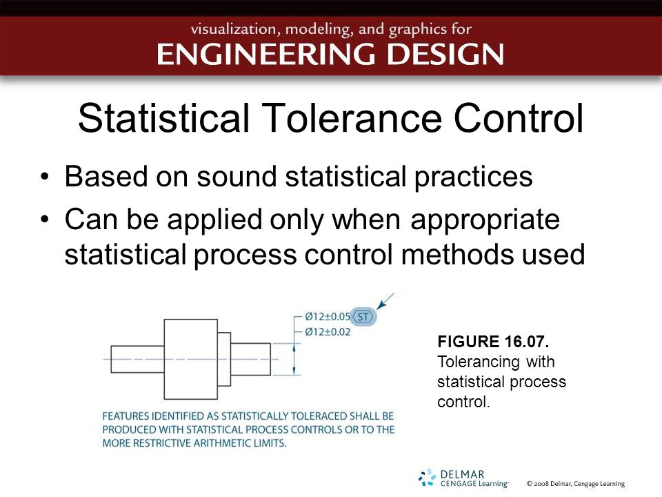Statistical Tolerance Control
