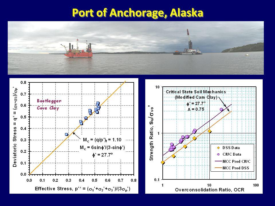Port of Anchorage, Alaska