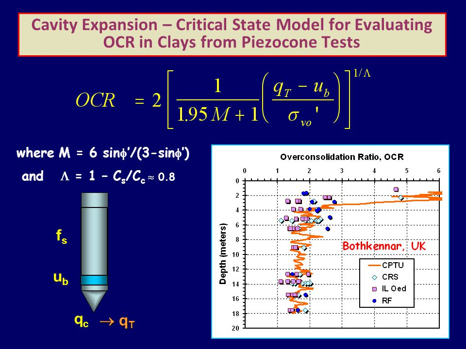 Cavity Expansion – Critical State Model for Evaluating OCR in Clays from Piezocone Tests