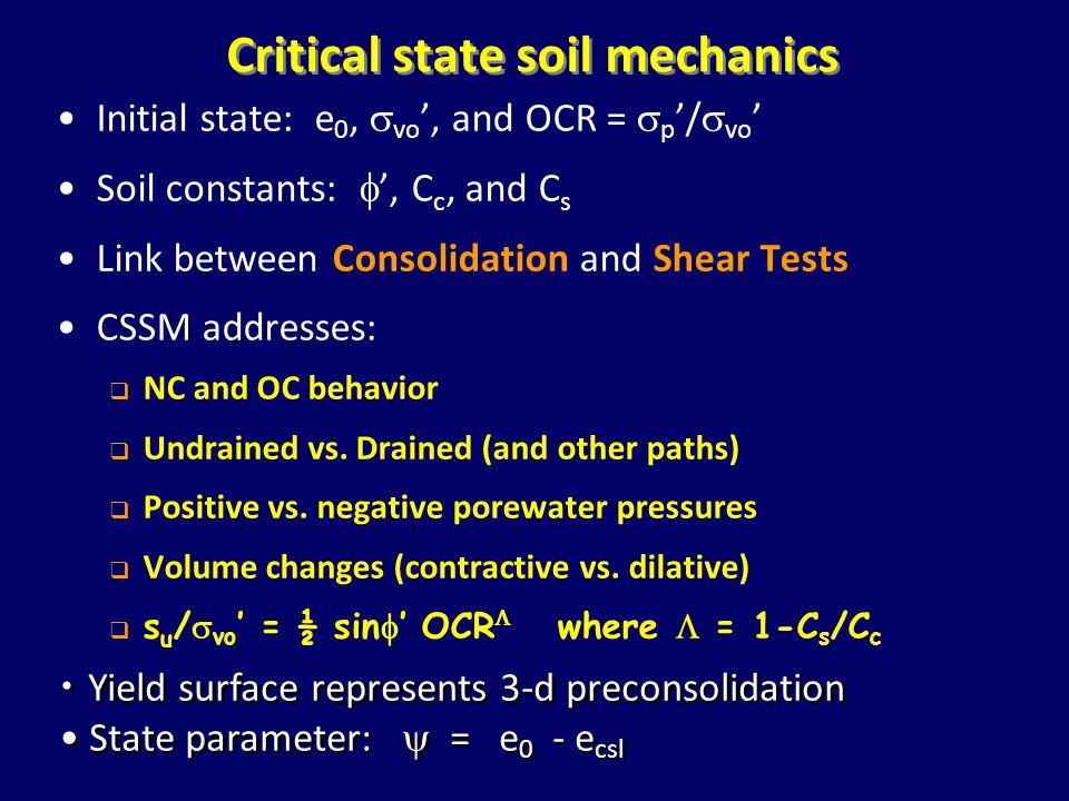 Critical state soil mechanics