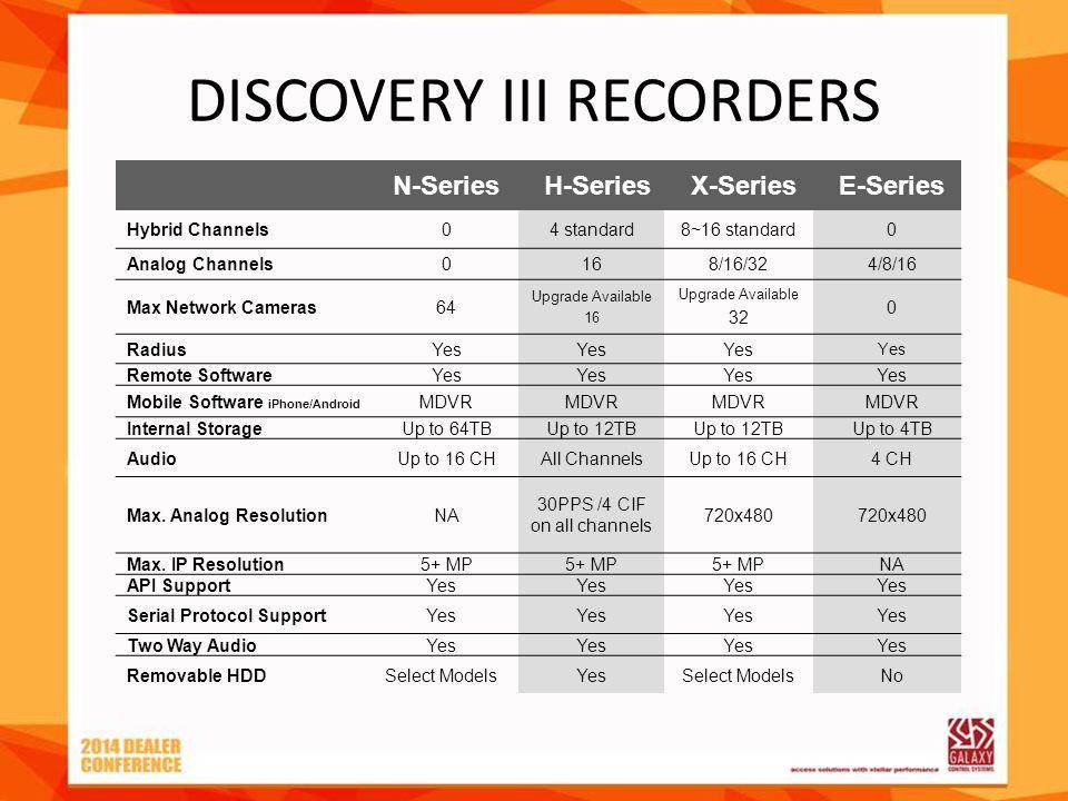 DISCOVERY III RECORDERS
