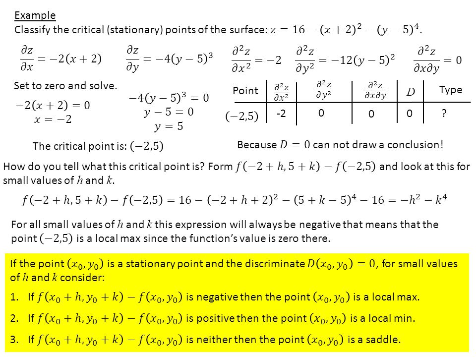 Example Classify the critical (stationary) points of the surface: 𝑧=16− 𝑥+2 2 − 𝑦−5 4 . 𝜕𝑧 𝜕𝑥 =−2 𝑥+2.