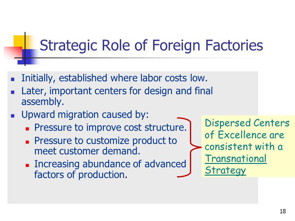 Strategic Role of Foreign Factories