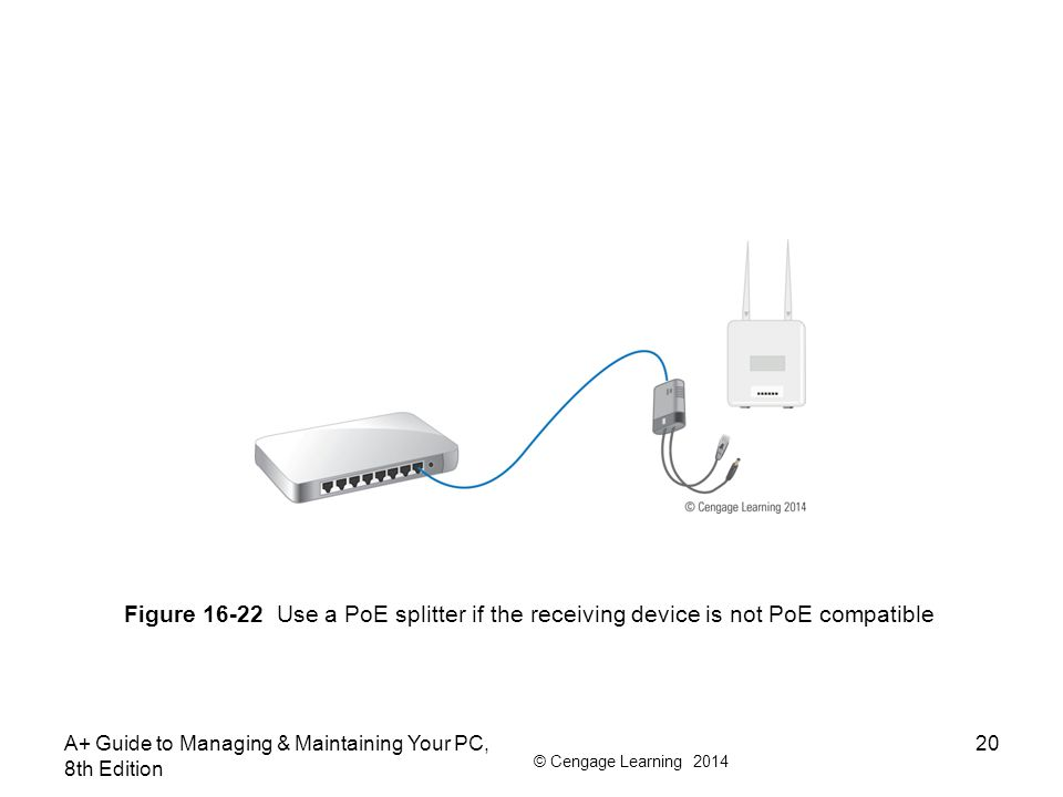 Figure 16-22 Use a PoE splitter if the receiving device is not PoE compatible