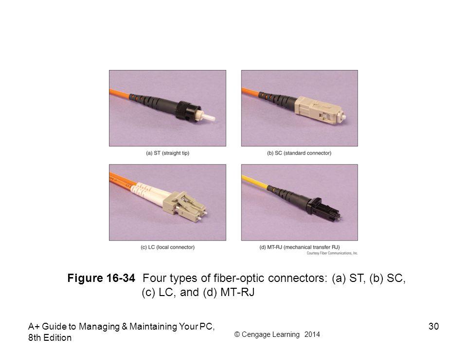 Figure 16-34 Four types of fiber-optic connectors: (a) ST, (b) SC,