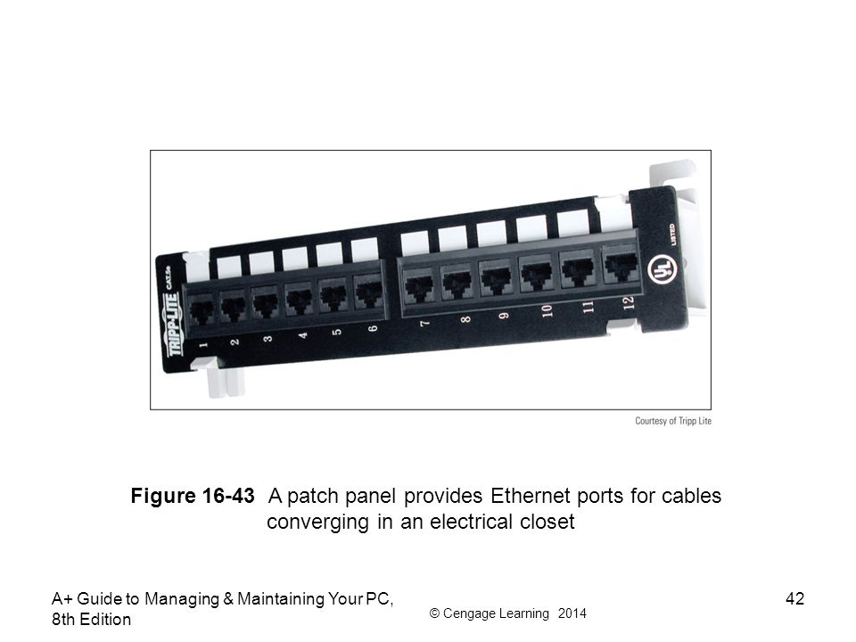 Figure 16-43 A patch panel provides Ethernet ports for cables