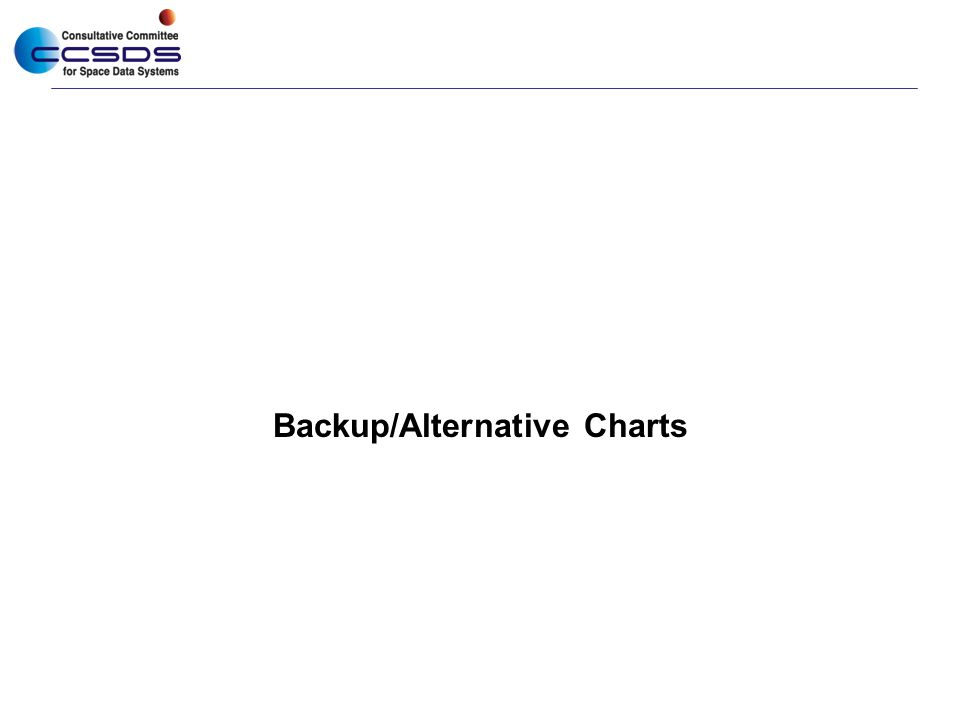 Backup/Alternative Charts