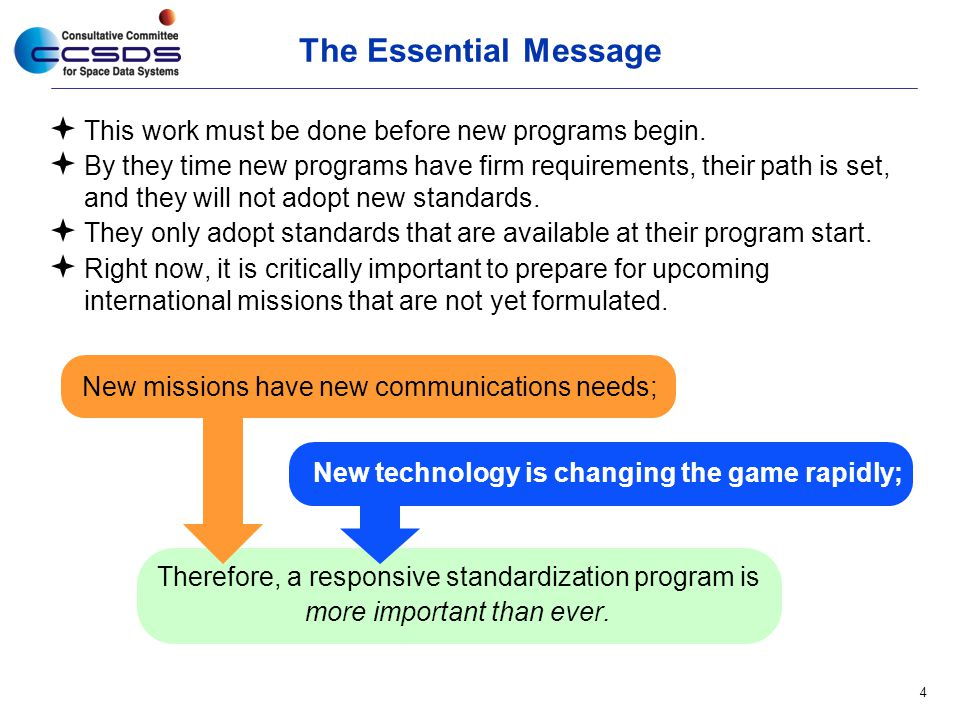 The Essential Message This work must be done before new programs begin.