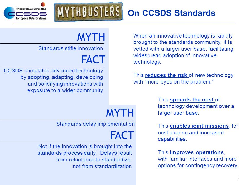 MYTH FACT MYTH FACT On CCSDS Standards