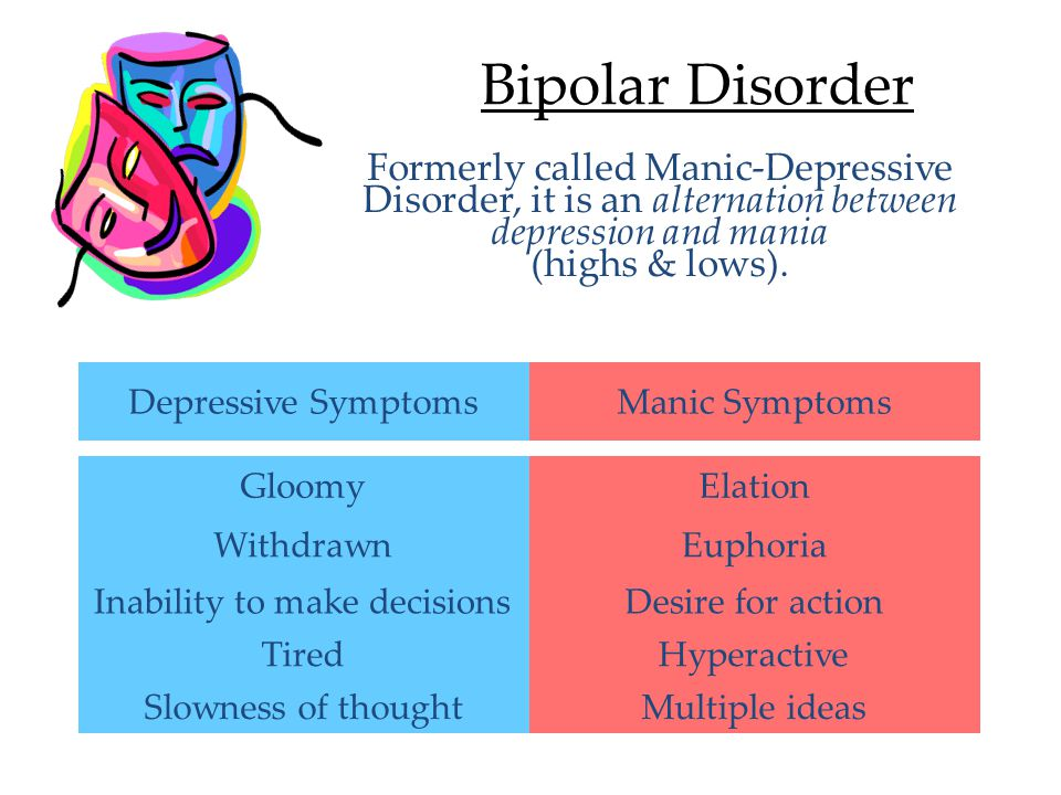 Bipolar Disorder Formerly called Manic-Depressive Disorder, it is an alternation between depression and mania.