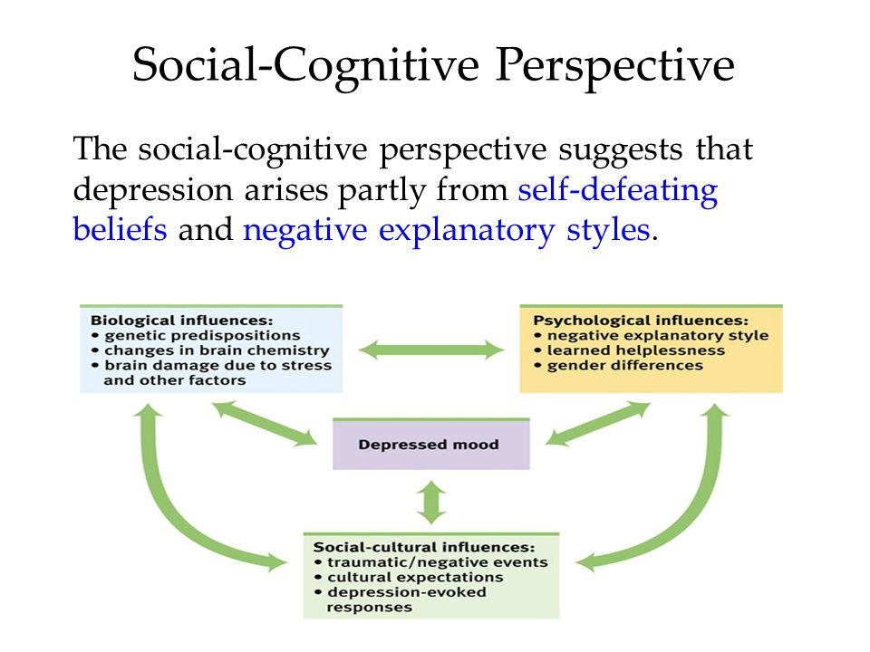 Social cognition work and depression