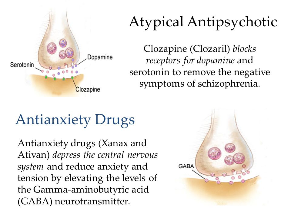 Atypical Antipsychotic