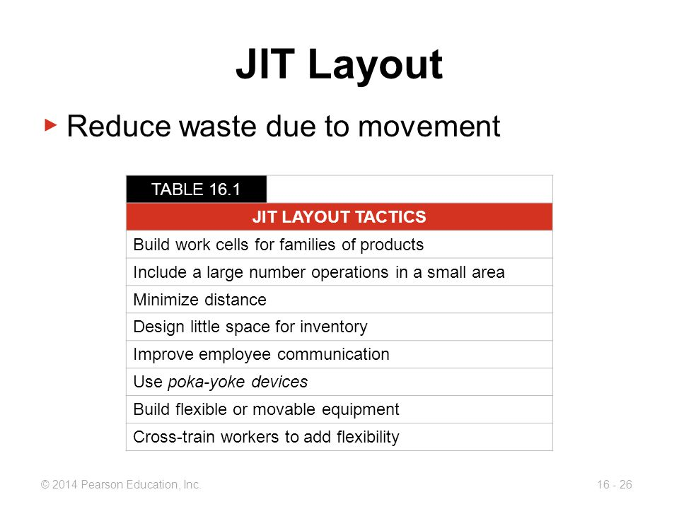 JIT Layout Reduce waste due to movement TABLE 16.1 JIT LAYOUT TACTICS