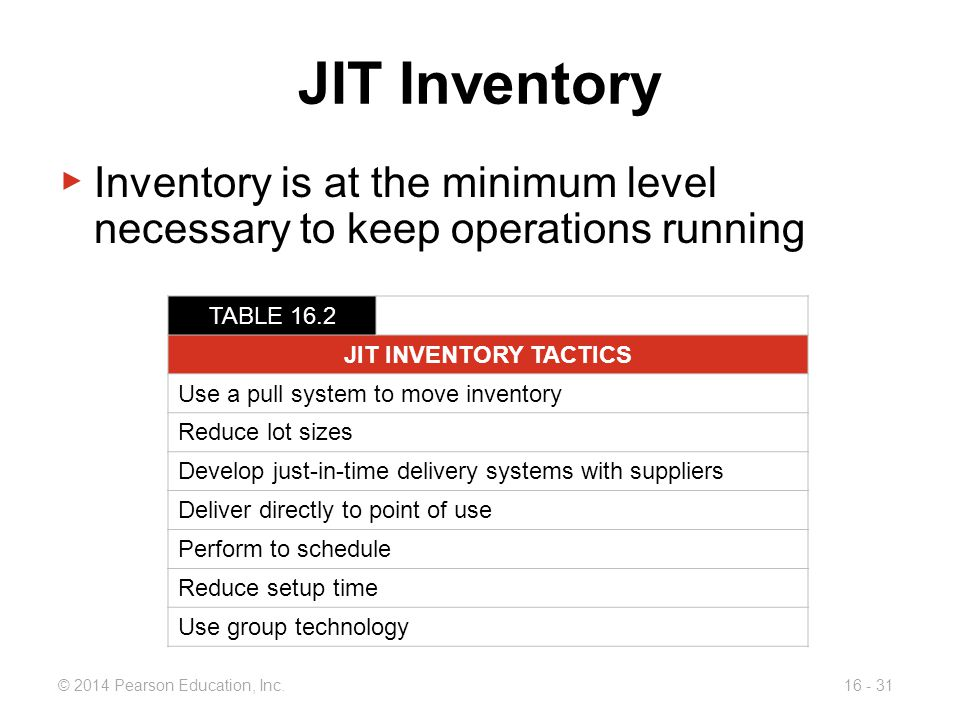 JIT Inventory Inventory is at the minimum level necessary to keep operations running. TABLE 16.2.