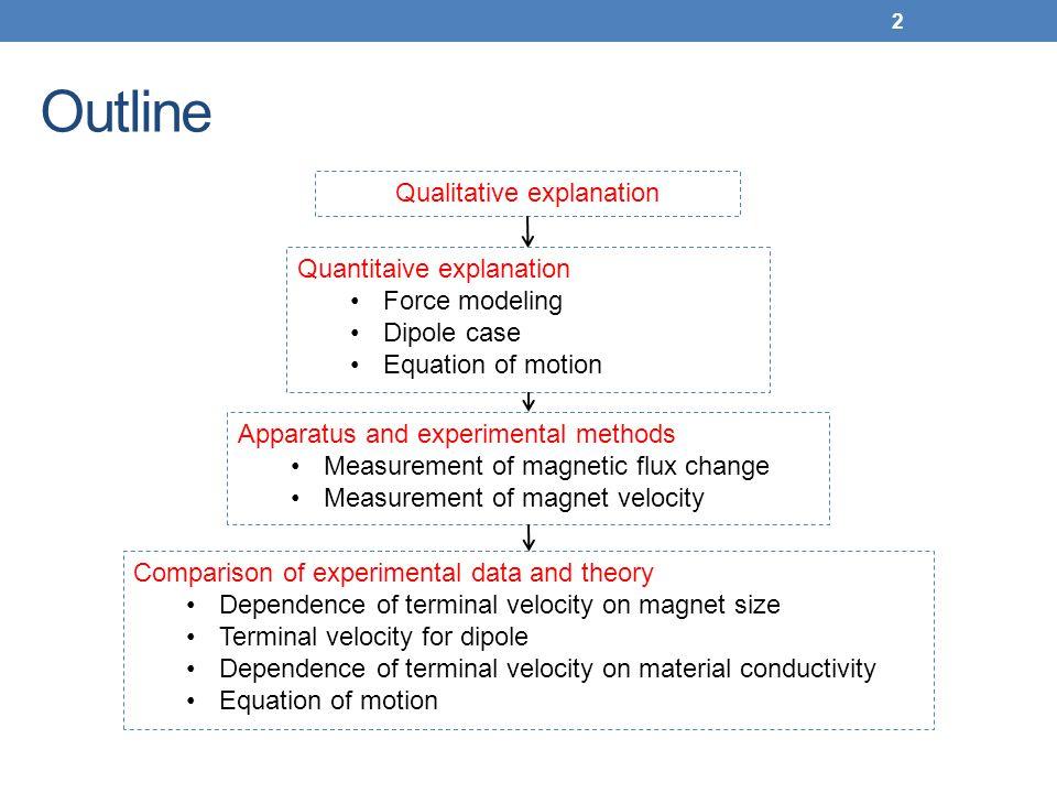 Qualitative explanation