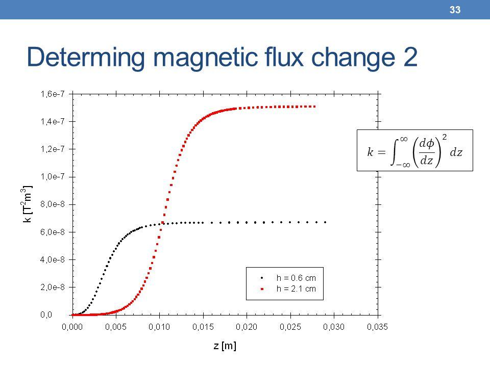 Determing magnetic flux change 2