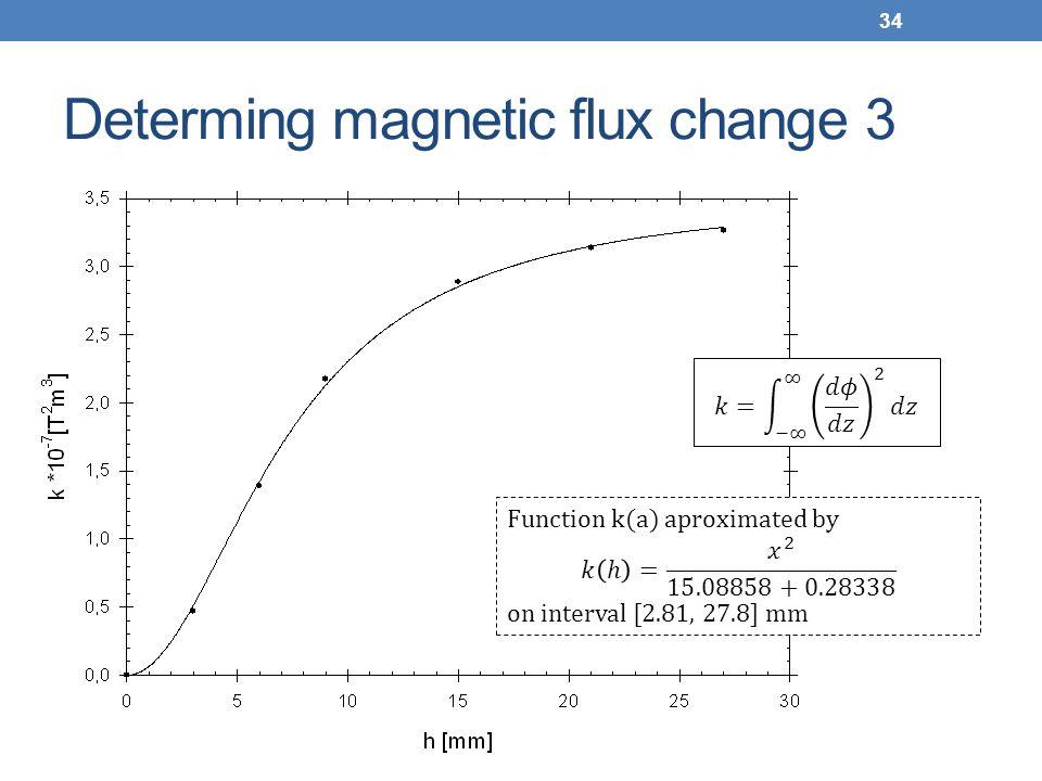 Determing magnetic flux change 3
