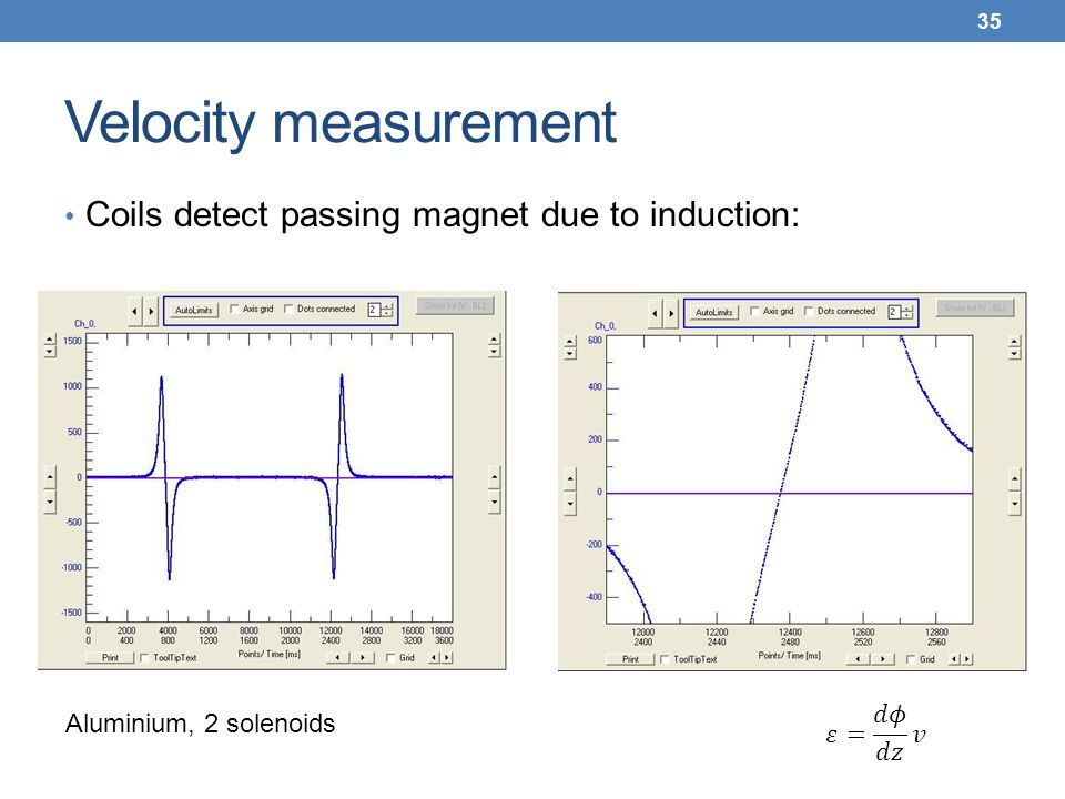 Velocity measurement Coils detect passing magnet due to induction: