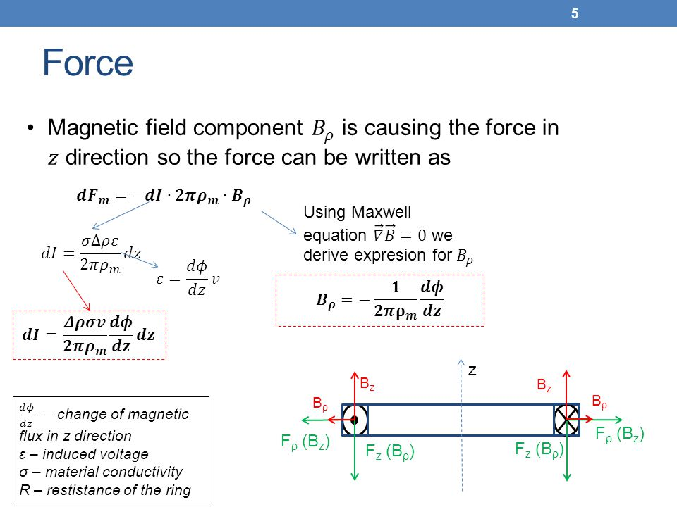 Force Magnetic field component 𝐵 𝜌 is causing the force in 𝑧 direction so the force can be written as.