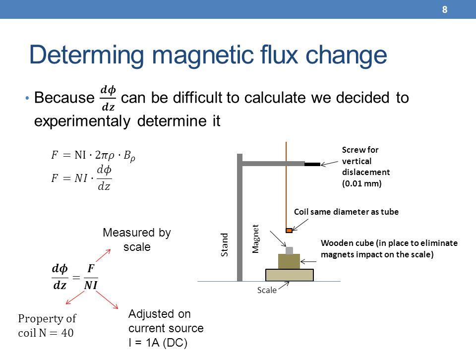 Determing magnetic flux change