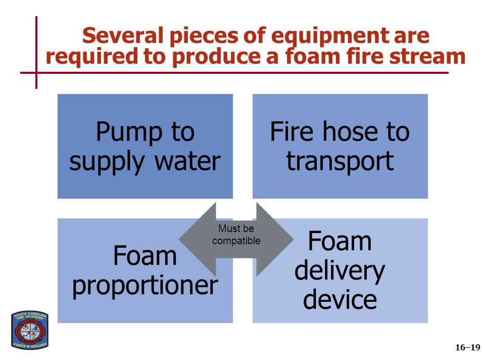 An effective foam stream results from two processes working together